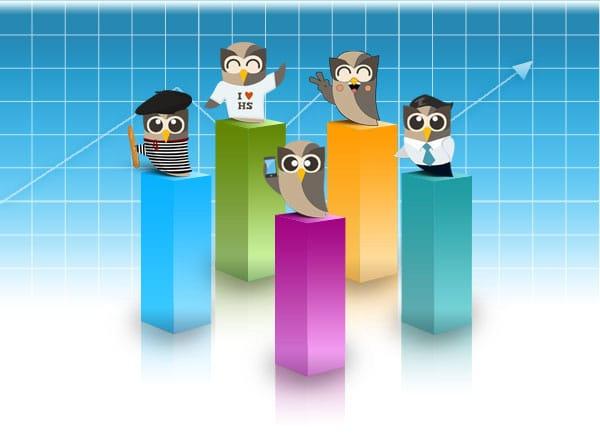 Pro and Enterprise Plans for HootSuite