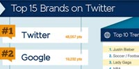 icon-category-infographic-WhatTheTrend-pt1
