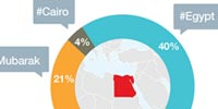 icon-category-infographic-Egypt