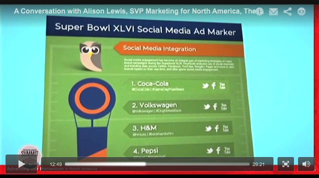 HootSuite's Super Bowl Infographic - Coca Cola Presentation