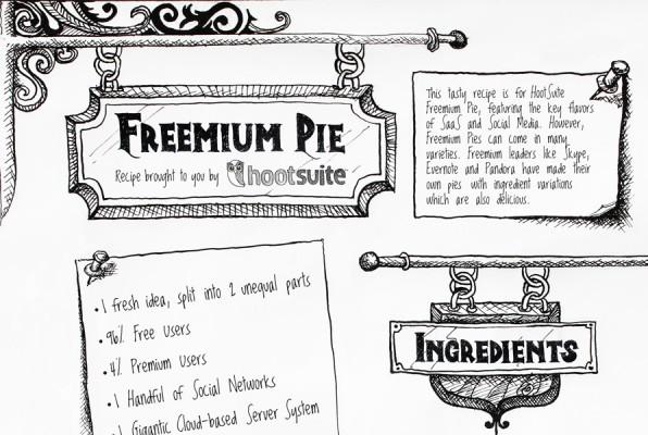 Freemium Pie Cropped
