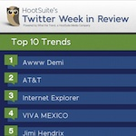 Twitter Trends of the Week Vol 25 150