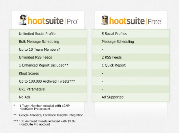 Free Pro Affiliate Comparison Chart