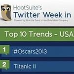 Twitter trends 46 USA 150