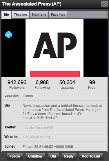 The @AP account will have taken several hours to regain its nearly 2 million followers after being suspended by Twitter.