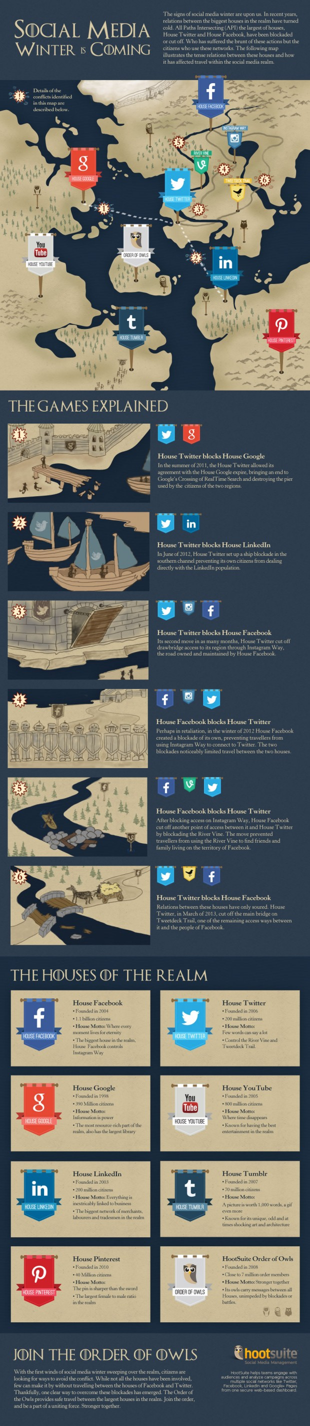 Last year's Social Media Winter is Coming infographic. Click for full size.