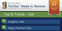 Thumbnail for Top 10 Twitter Trends of the Week by Ad Age and HootSuite (USA), Volume 57