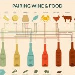 prints-wine-and-food-pairing