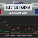 Australian Election Command Center 150