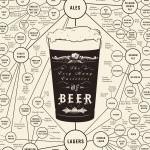 beer-infographic-150x150