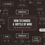 howto-choose-wine-150x150