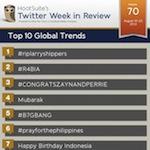 Global trends Vol 70 150