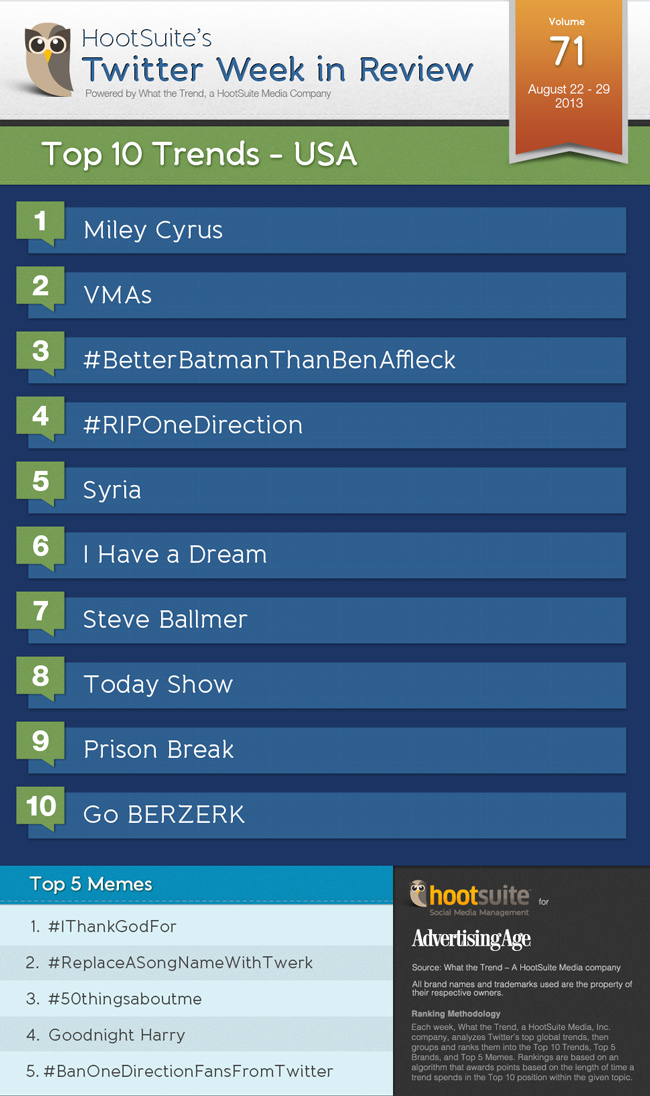 Trends USA 71