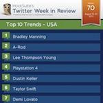 Trends Vol 70 150