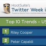 US trends Vol 68