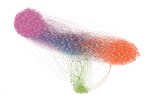 InMaps Social Media Data Visualization