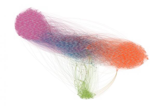 InMaps Social Media Data Visualization