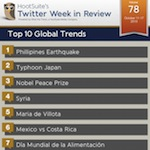 adage-infographic-v78-global-650