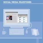 5yearsofsocial-infographic 150