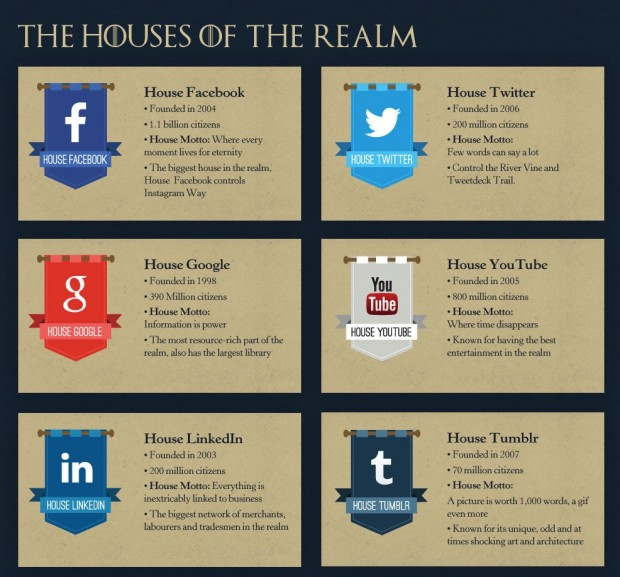 SocialMediaGameofThrones-infographic-snippet
