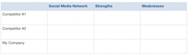 Social Media Strategy Guide Pt 2 Competitor Pages