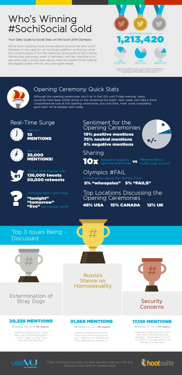 olympic-infographic-01