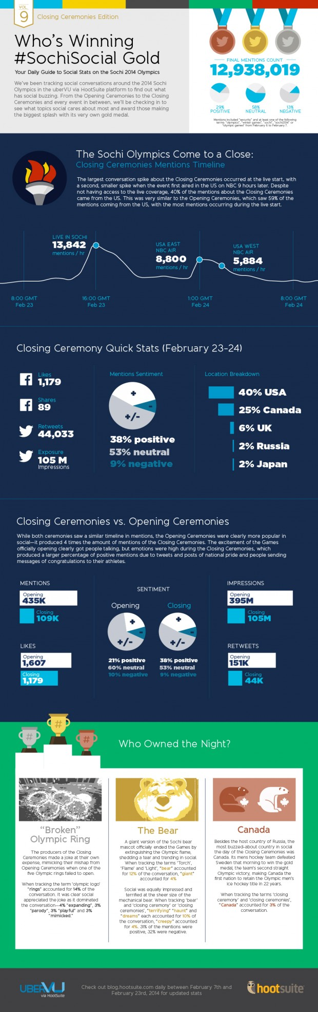 olympic-infographic-09