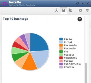 The Nexalogy app's NexaMe stream in HootSuite.