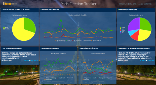 Paris Election Tracker