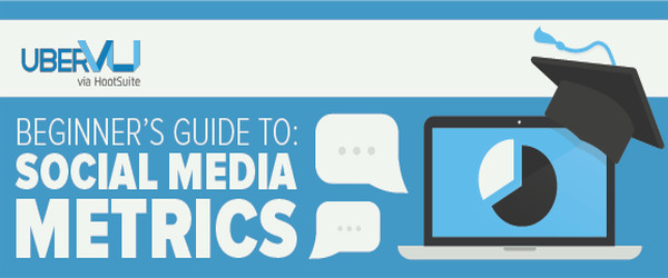 uberVU-via-HootSuites-Beginners-Guide-to-Social-Media-Metrics