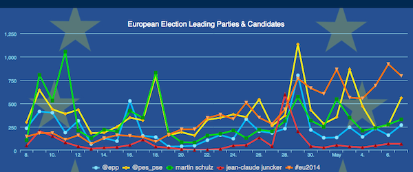 EU Election Tracker Header