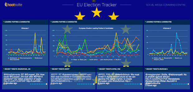 EU Election Tracker Screenshot