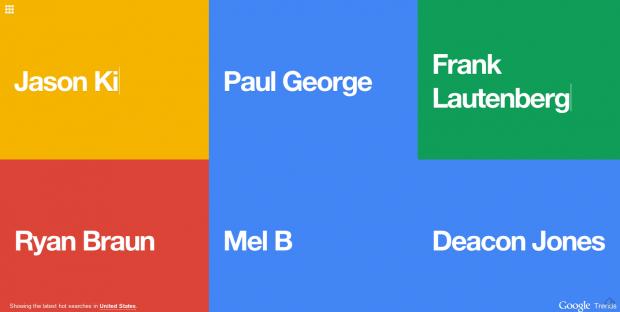 google trends grid