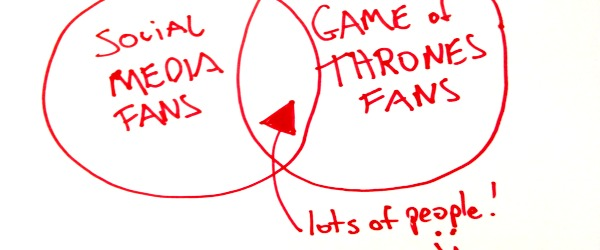 Our Game of Social Thrones strategy.