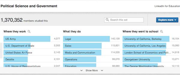 LinkedIn Field of Study Feature