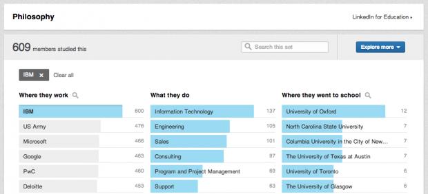 New LinkedIn Feature Field of Study Explorer