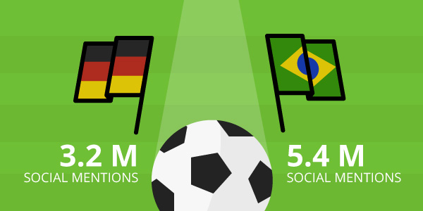 world-cup-blog-asset-1
