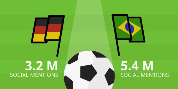 world-cup-blog-asset-1