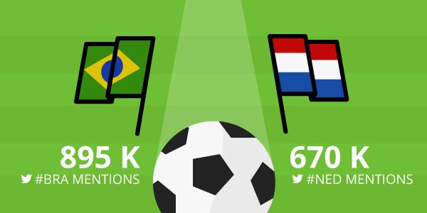 world-cup-blog-asset-3