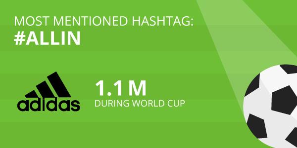 world-cup-blog-asset-7