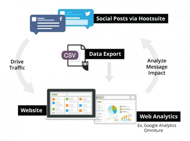 DataPortability-Graphic