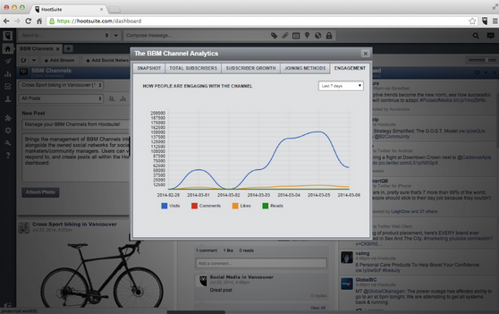 Access detailed BBM Channels analytics from the Hootsuite dashboard