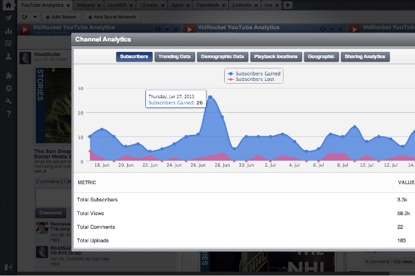 Social Media Tools for Social Media Managers - YoutubeAnalytics