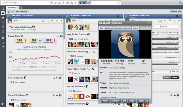 How to find the best time to tweet with SocialBro