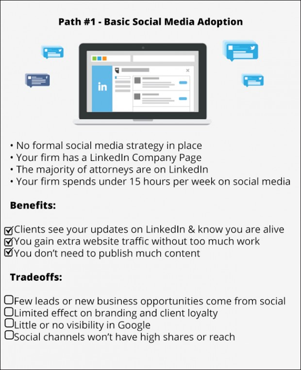 Path 1 Social Media for Law Firms