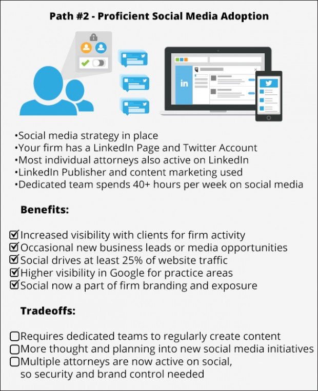 Path 2 - Social Media for Law Firms