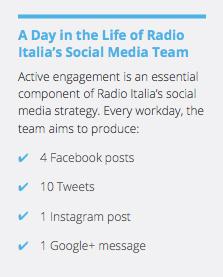 Radio Italia Day in Life