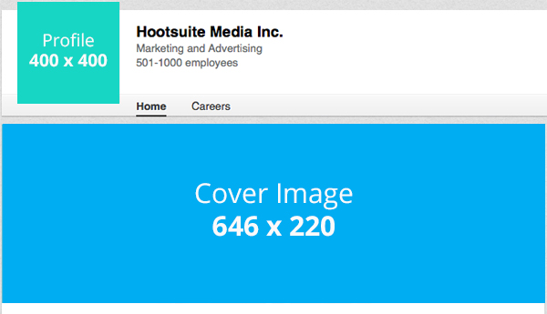 Social media templates - Suggested LinkedIn company profile image dimensions