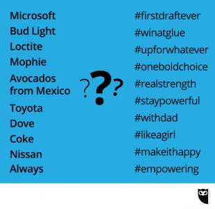 hootsuite hashtag quiz