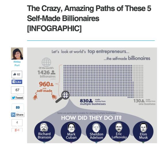 Facebook organic reach - infographics